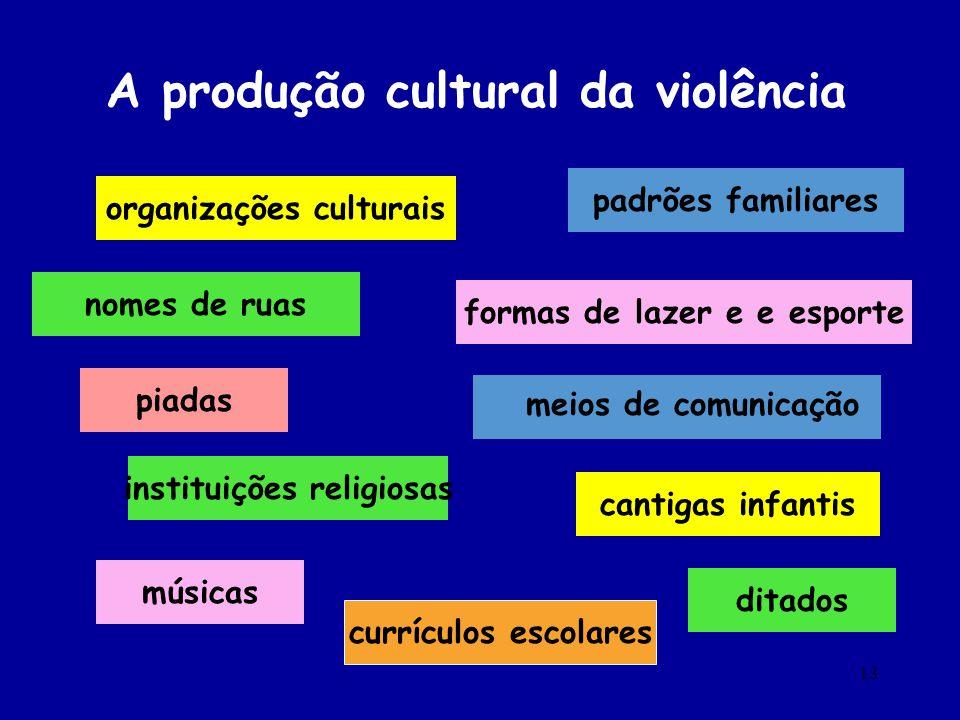 A produção cultural da violência