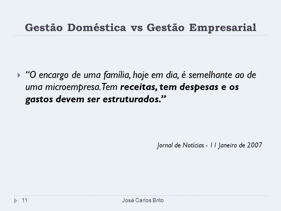 Gestão Doméstica vs Gestão Empresarial
