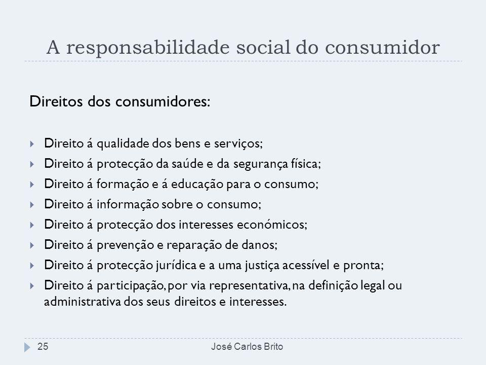 A responsabilidade social do consumidor