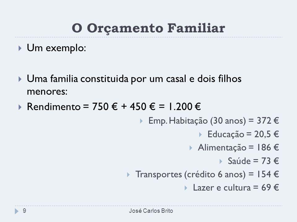 O Orçamento Familiar Um exemplo: