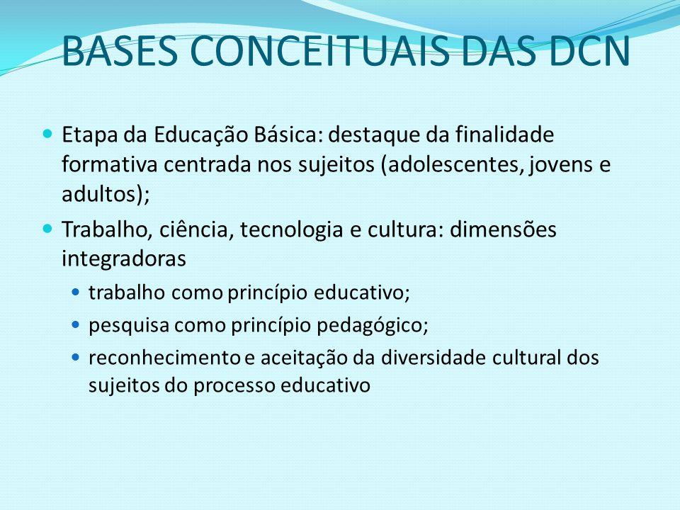 BASES CONCEITUAIS DAS DCN
