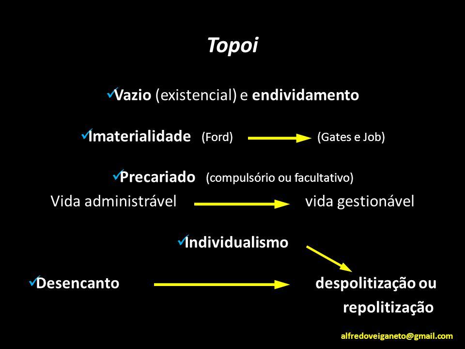 Topoi Vazio (existencial) e endividamento