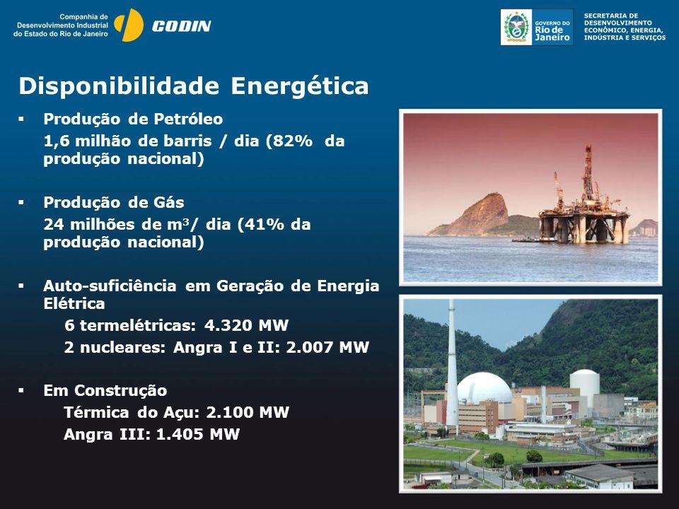 Disponibilidade Energética