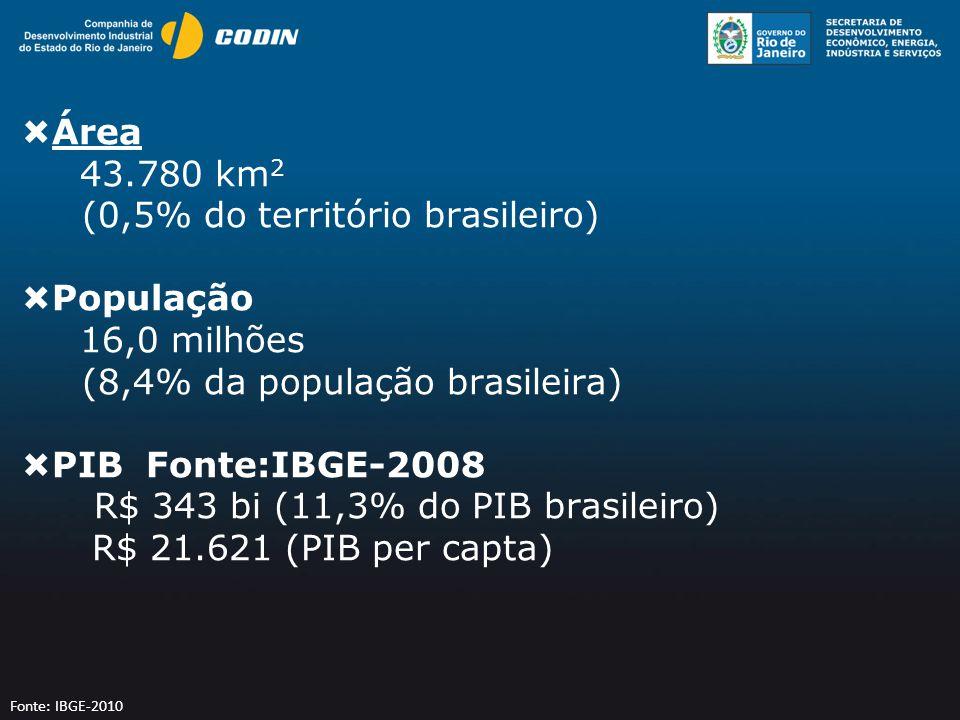 (0,5% do território brasileiro) População 16,0 milhões