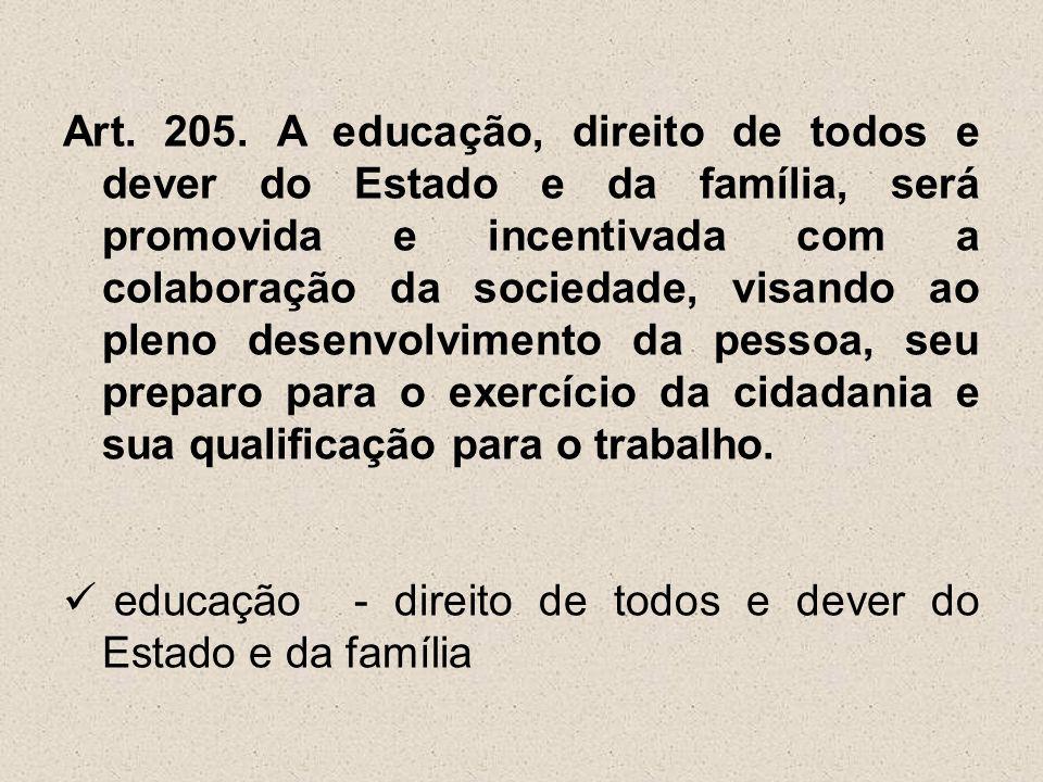 Art. 205. A educação, direito de todos e dever do Estado e da família, será promovida e incentivada com a colaboração da sociedade, visando ao pleno desenvolvimento da pessoa, seu preparo para o exercício da cidadania e sua qualificação para o trabalho.