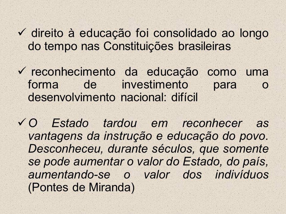 direito à educação foi consolidado ao longo do tempo nas Constituições brasileiras