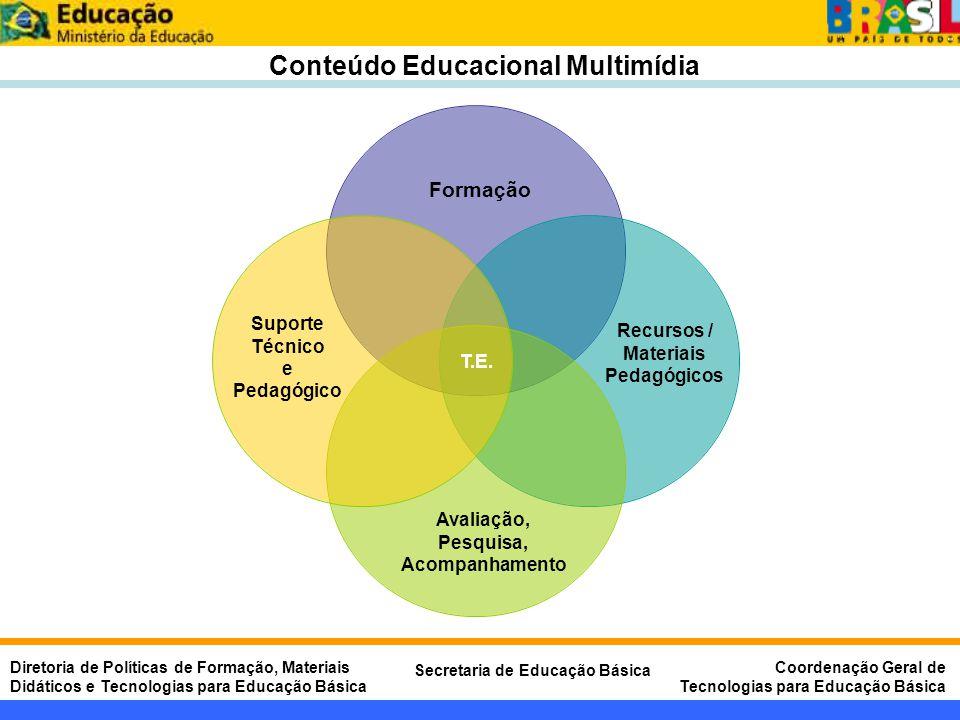 Conteúdo Educacional Multimídia