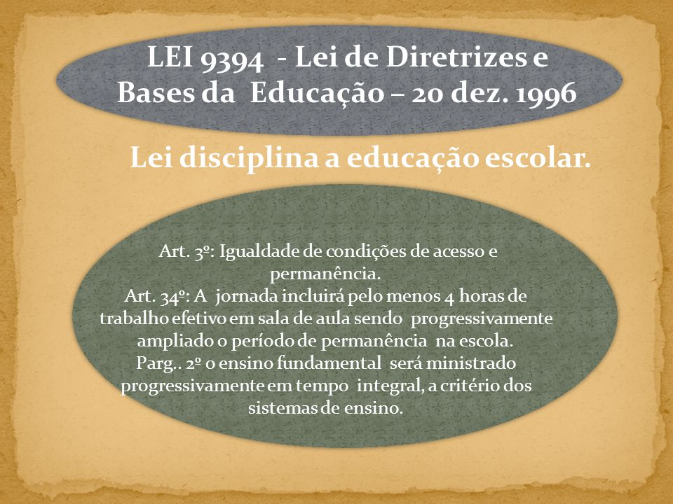 LEI 9394 - Lei de Diretrizes e Bases da Educação – 20 dez. 1996