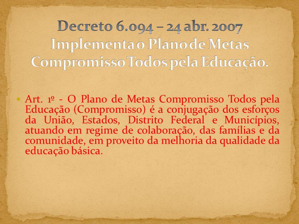Decreto 6.094 – 24 abr. 2007 Implementa o Plano de Metas Compromisso Todos pela Educação.