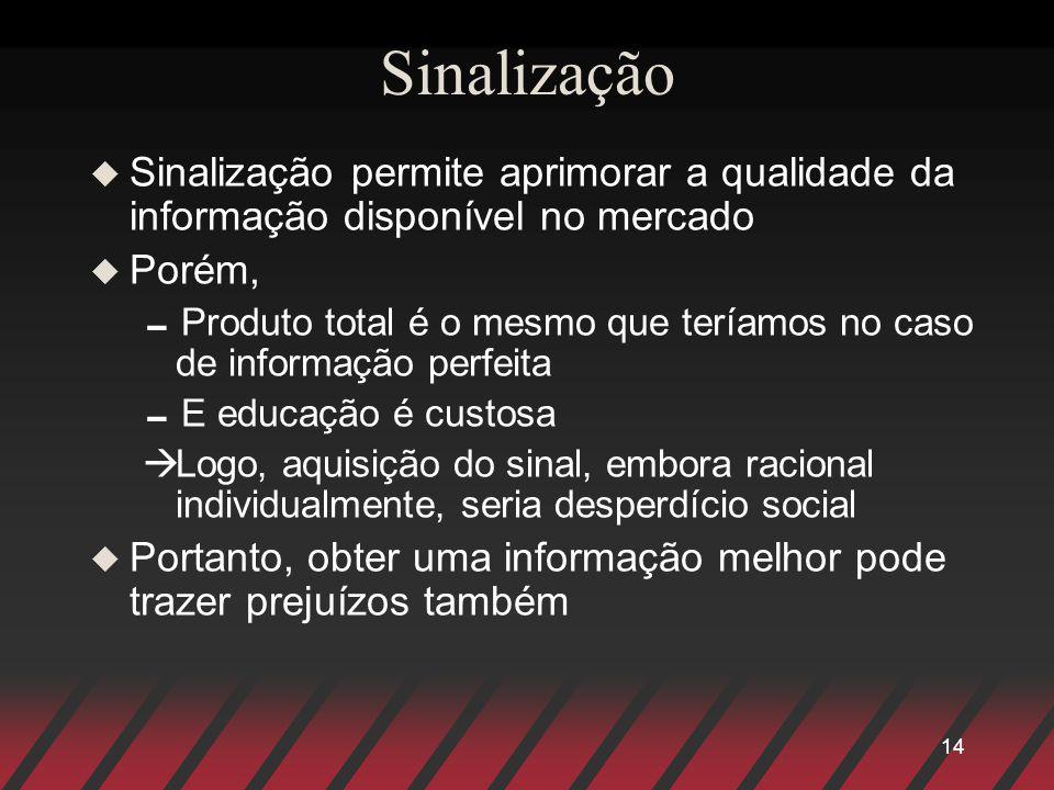 Sinalização Sinalização permite aprimorar a qualidade da informação disponível no mercado. Porém,