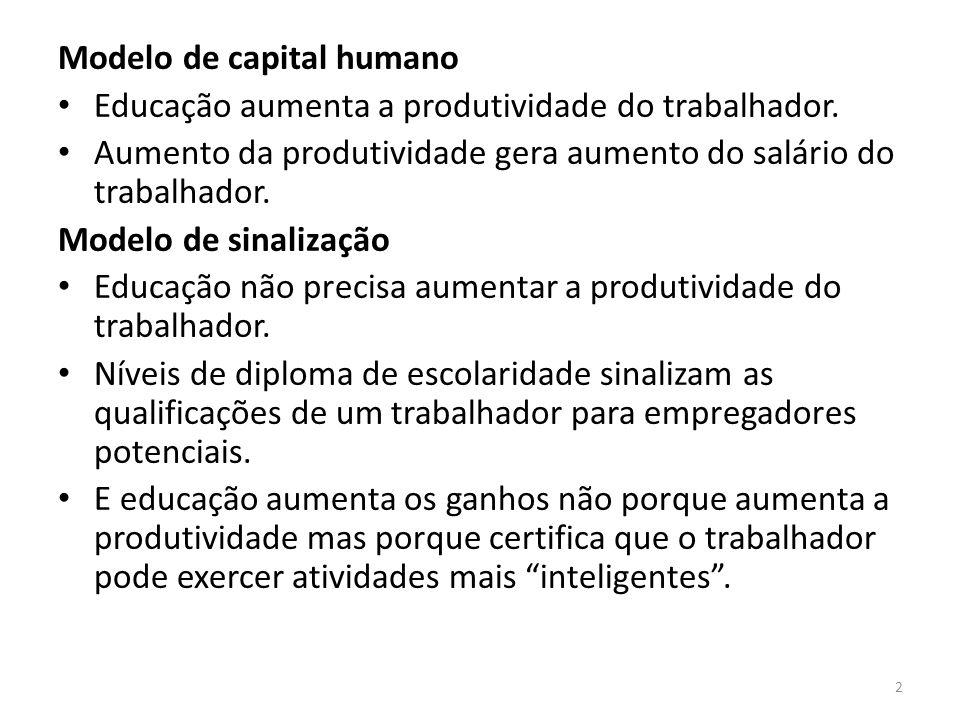 Modelo de capital humano