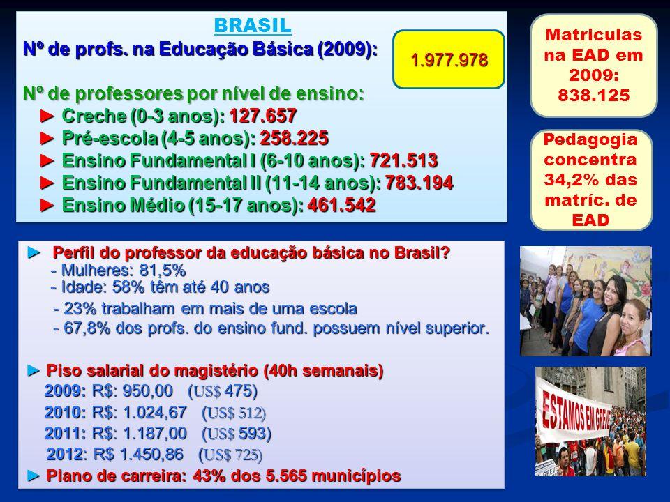 Pedagogia concentra 34,2% das matríc. de EAD