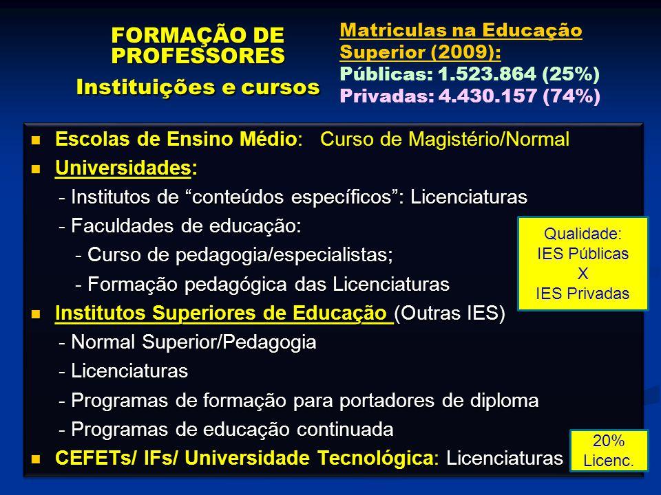 FORMAÇÃO DE PROFESSORES Instituições e cursos