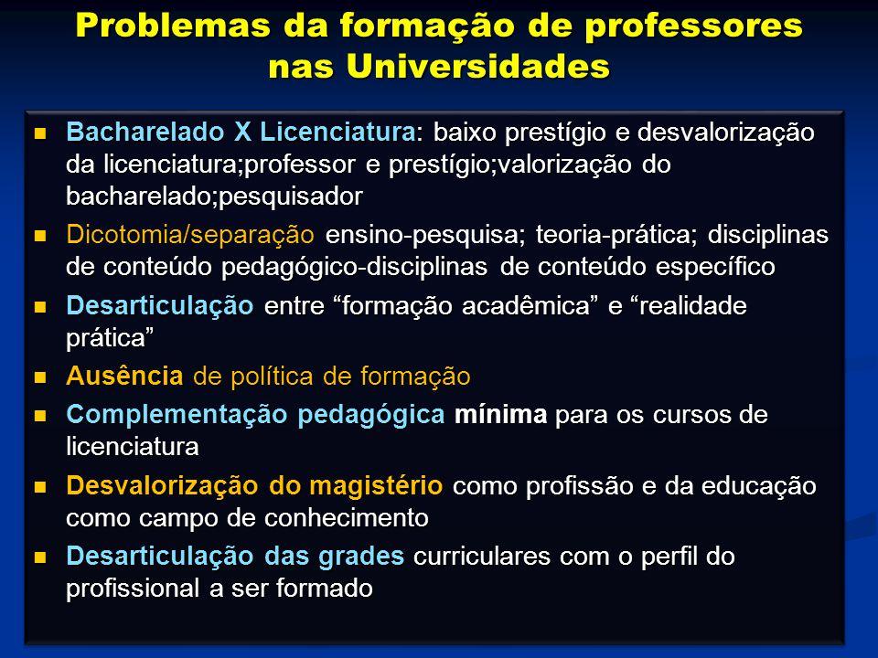 Problemas da formação de professores nas Universidades