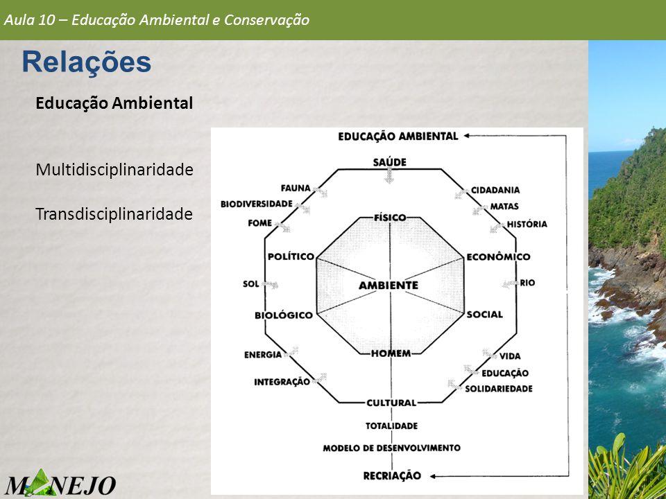 Relações Educação Ambiental Multidisciplinaridade