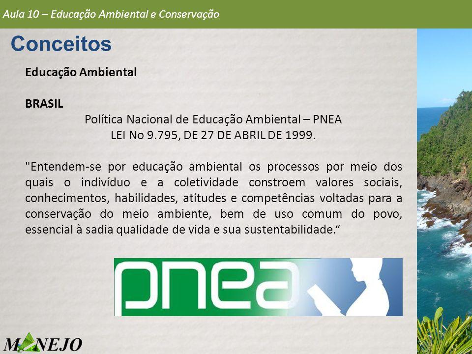 Política Nacional de Educação Ambiental – PNEA