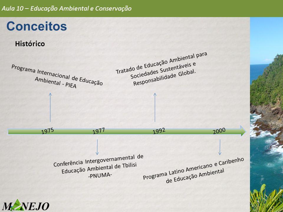 Conceitos Histórico Aula 10 – Educação Ambiental e Conservação