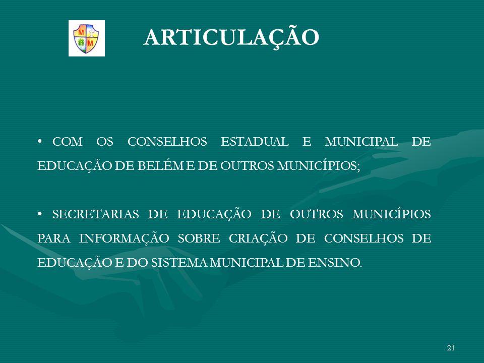 ARTICULAÇÃO COM OS CONSELHOS ESTADUAL E MUNICIPAL DE EDUCAÇÃO DE BELÉM E DE OUTROS MUNICÍPIOS;