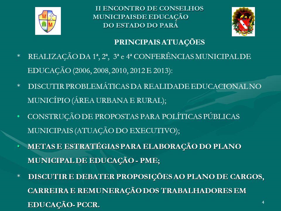 II ENCONTRO DE CONSELHOS MUNICIPAISDE EDUCAÇÃO DO ESTADO DO PARÁ