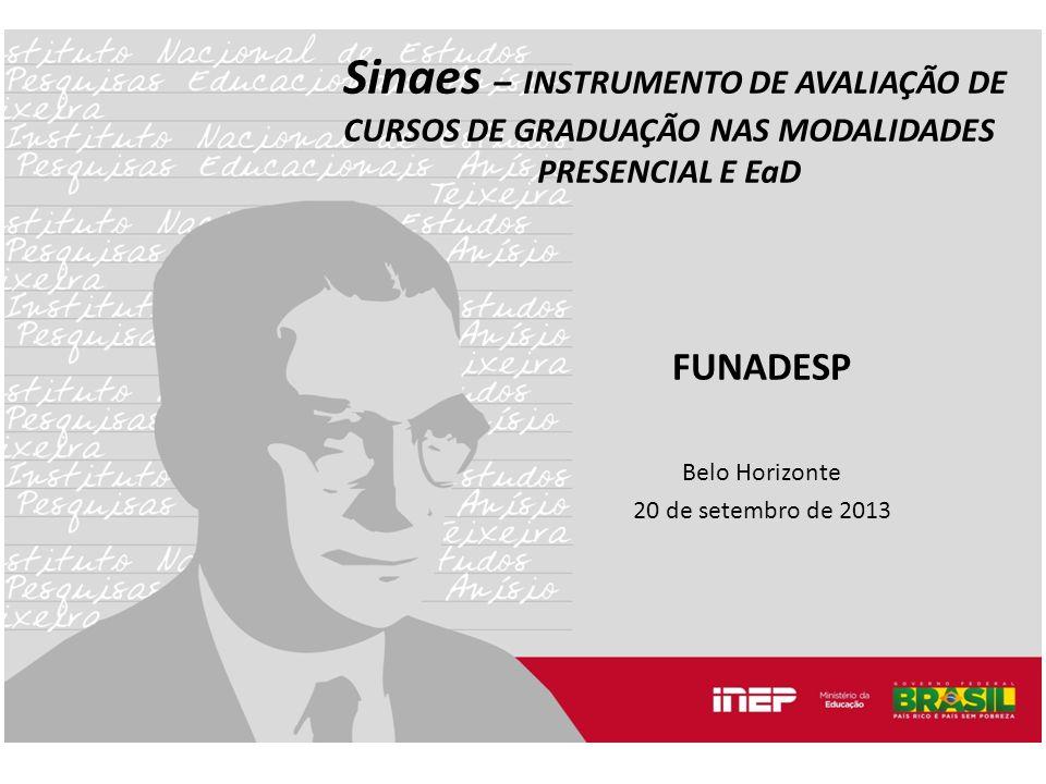 FUNADESP Belo Horizonte 20 de setembro de 2013