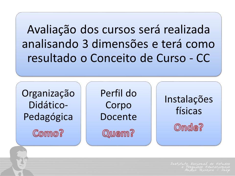 Avaliação dos cursos será realizada analisando 3 dimensões e terá como resultado o Conceito de Curso - CC