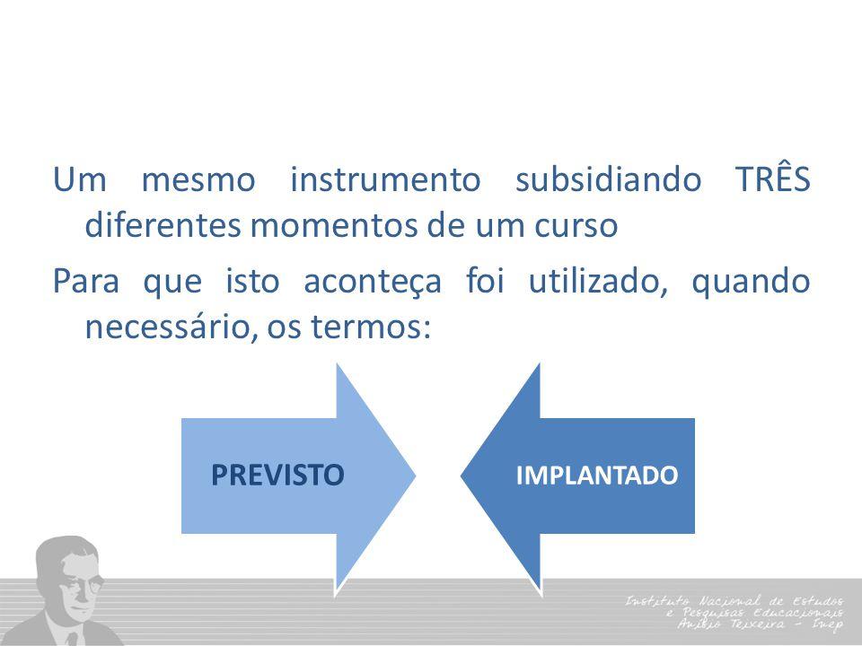Um mesmo instrumento subsidiando TRÊS diferentes momentos de um curso Para que isto aconteça foi utilizado, quando necessário, os termos: