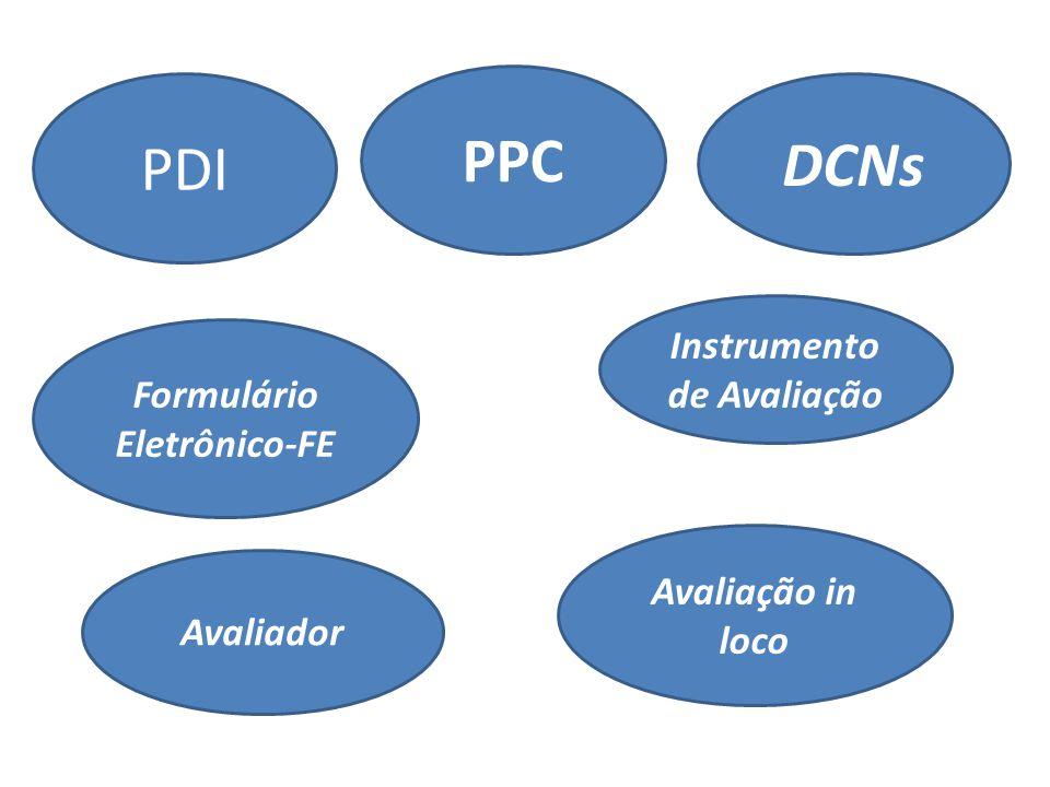 Instrumento de Avaliação Formulário Eletrônico-FE