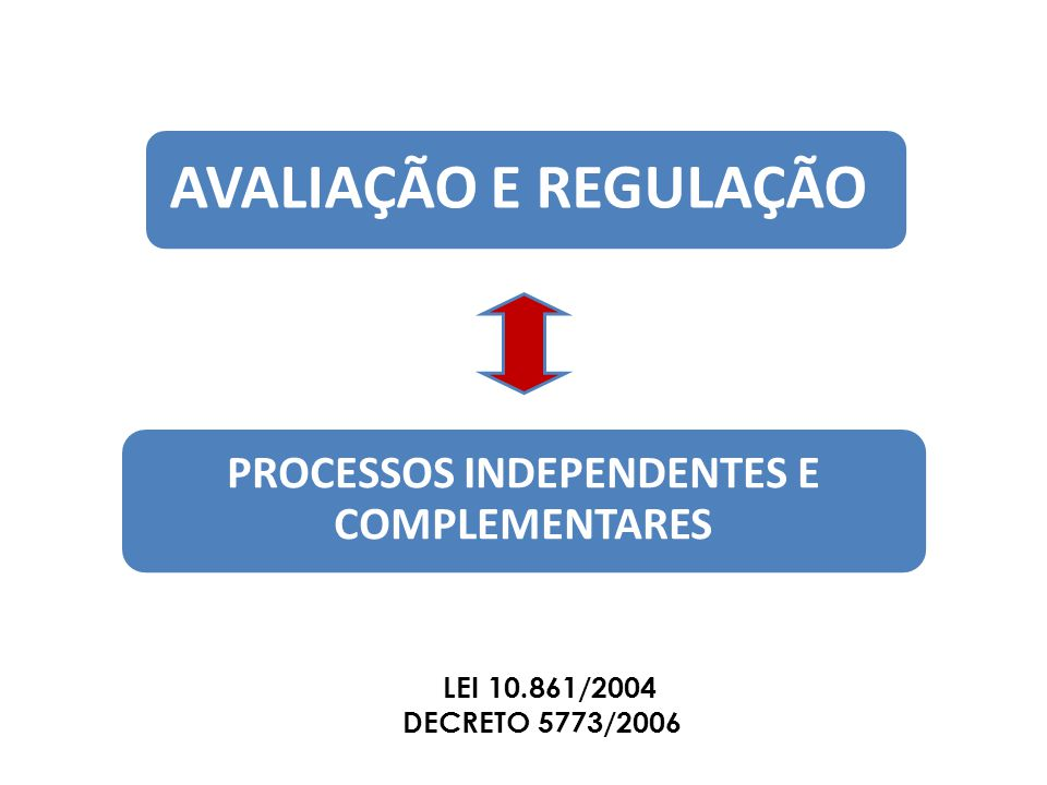 PROCESSOS INDEPENDENTES E COMPLEMENTARES