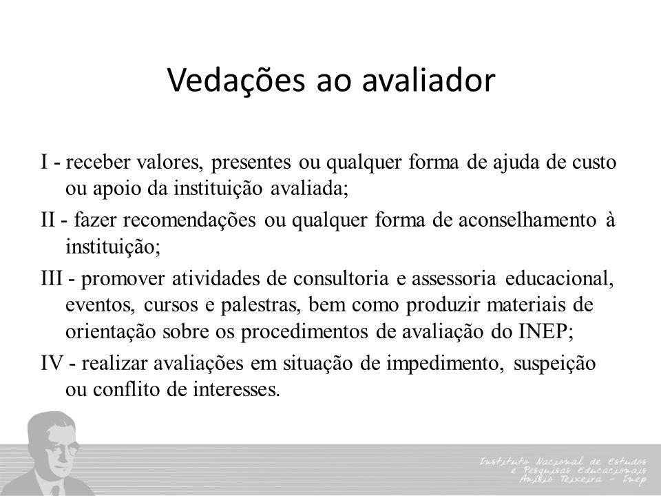 Vedações ao avaliador I - receber valores, presentes ou qualquer forma de ajuda de custo ou apoio da instituição avaliada;