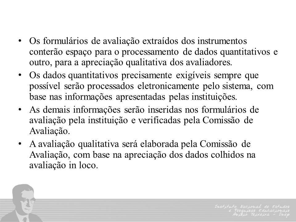 Os formulários de avaliação extraídos dos instrumentos conterão espaço para o processamento de dados quantitativos e outro, para a apreciação qualitativa dos avaliadores.