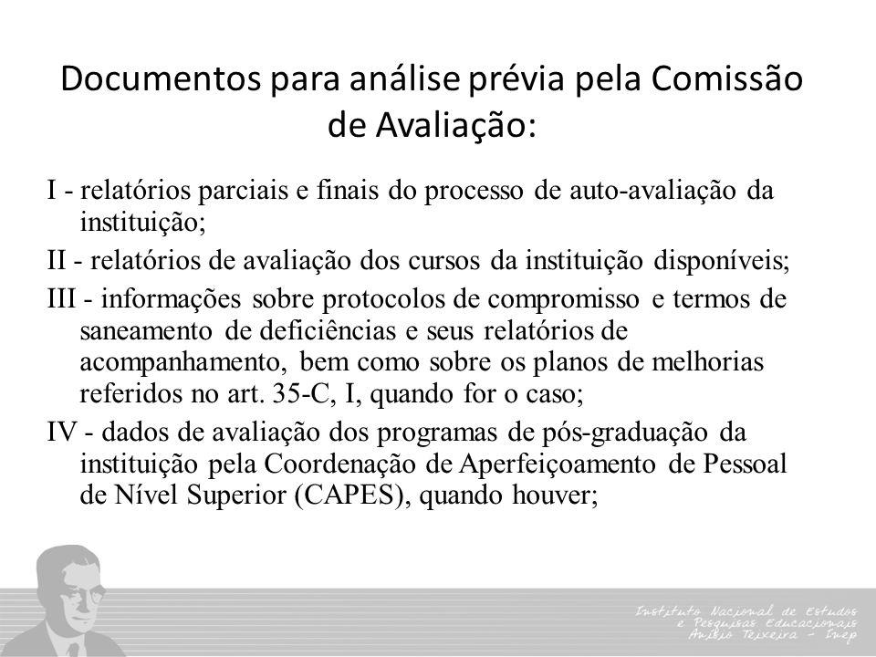 Documentos para análise prévia pela Comissão de Avaliação: