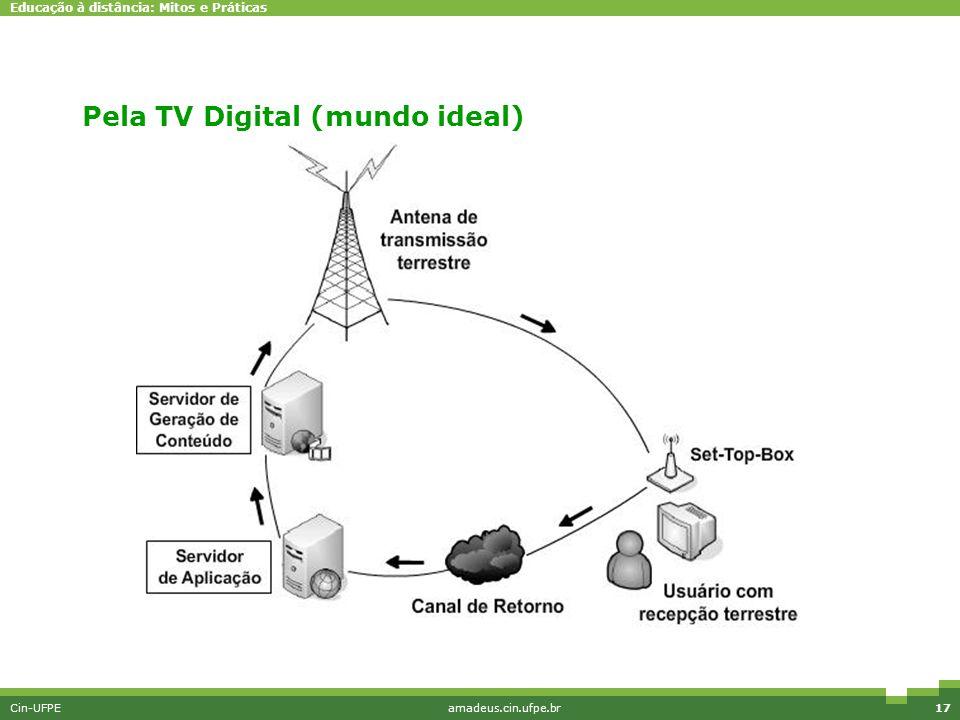 Pela TV Digital (mundo ideal)