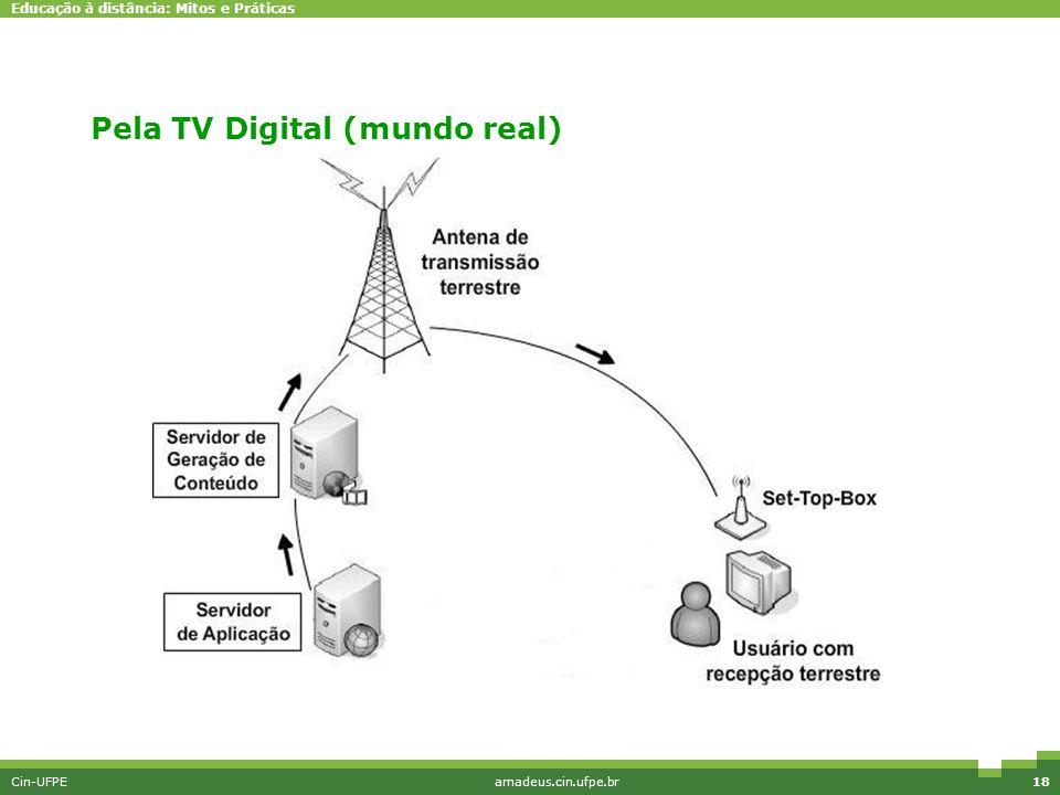 Pela TV Digital (mundo real)