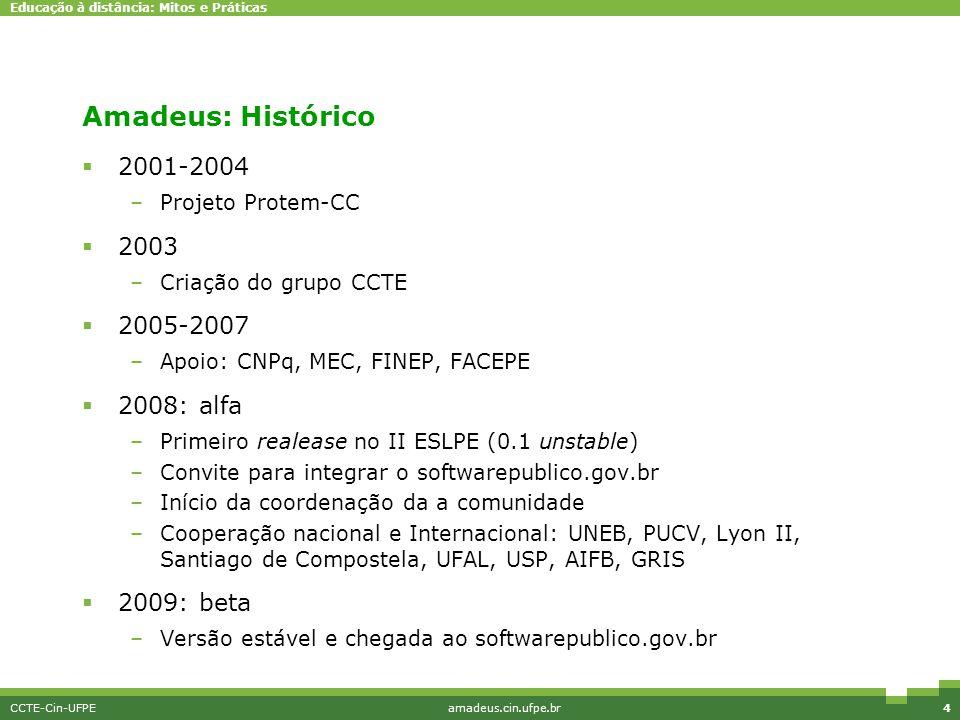 Amadeus: Histórico 2001-2004 2003 2005-2007 2008: alfa 2009: beta