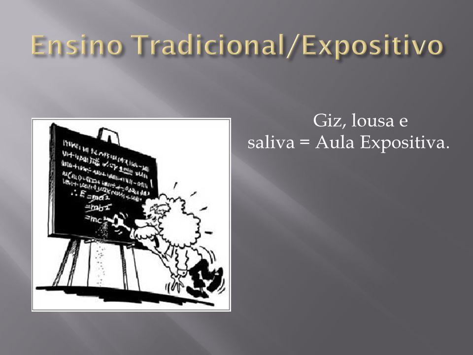 Ensino Tradicional/Expositivo