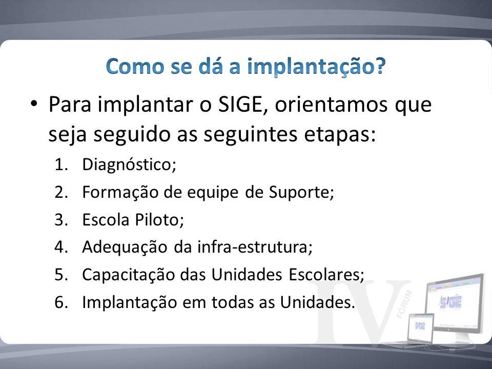 Como se dá a implantação