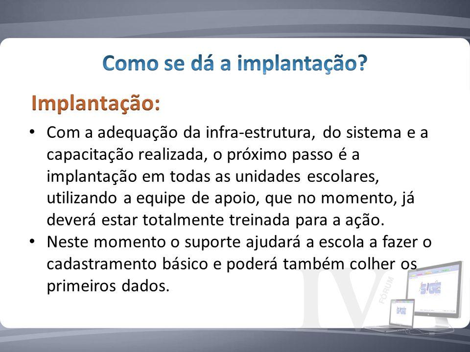 Implantação: