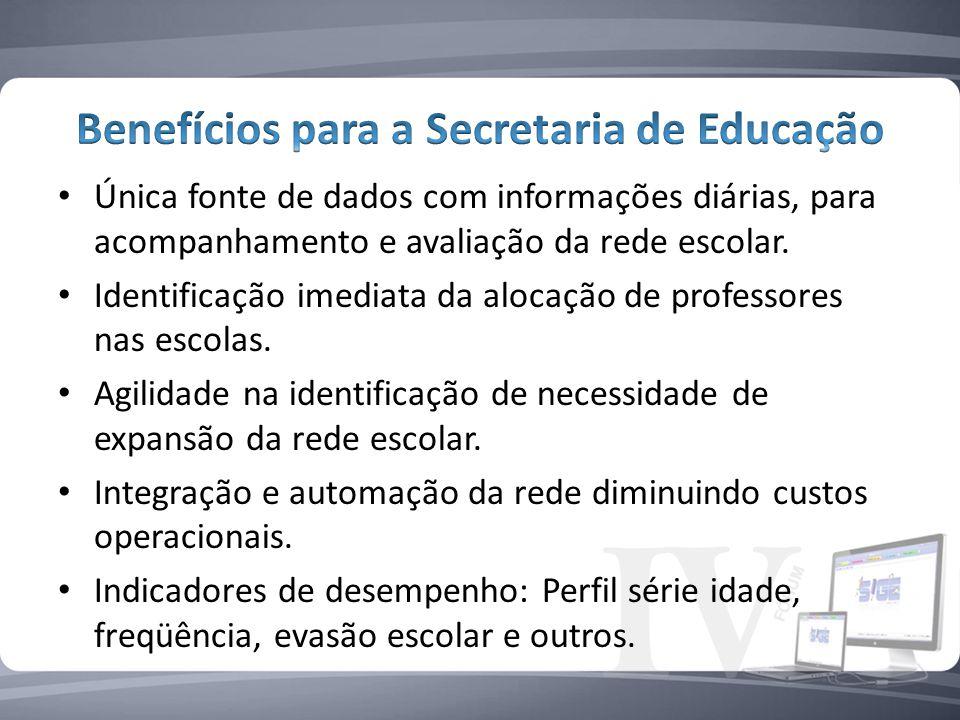 Benefícios para a Secretaria de Educação