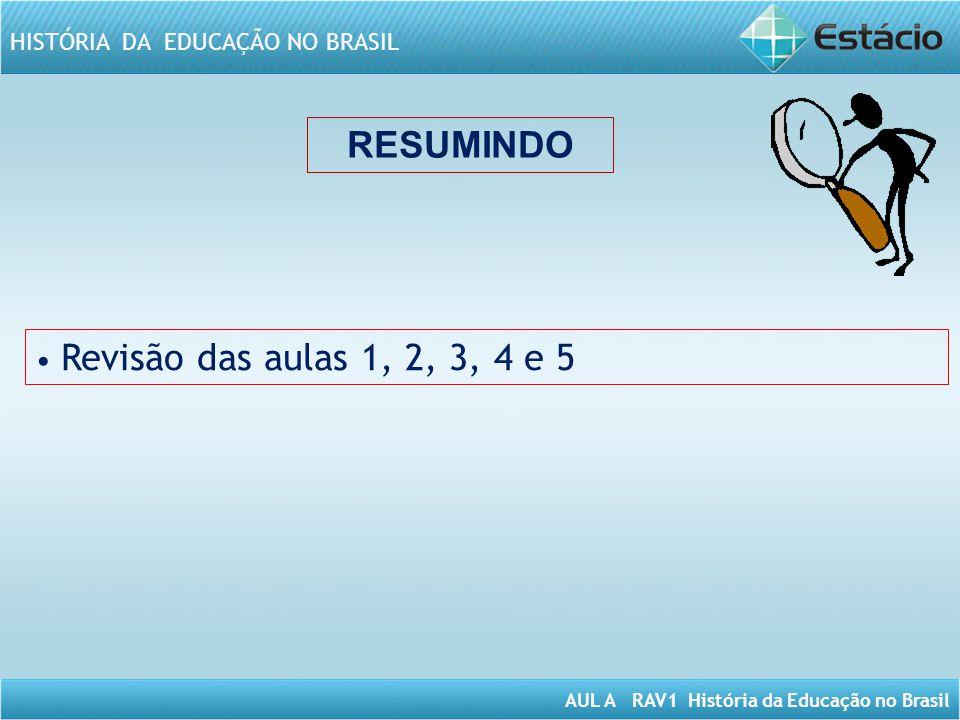 RESUMINDO • Revisão das aulas 1, 2, 3, 4 e 5