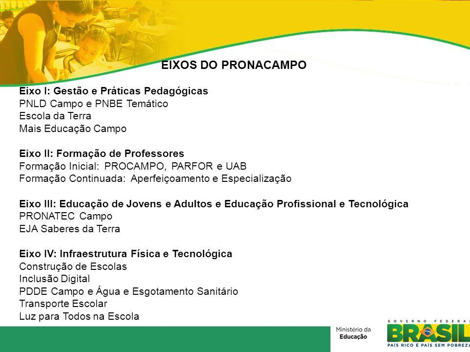 SECRETARIA DE EDUCAÇÃO CONTINUADA, ALFABETIZAÇÃO, DIVERSIDADE E INCLUSÃO – SECADI DIRETORIA DE POLÍTICAS DE EDUCAÇÃO DO CAMPO,