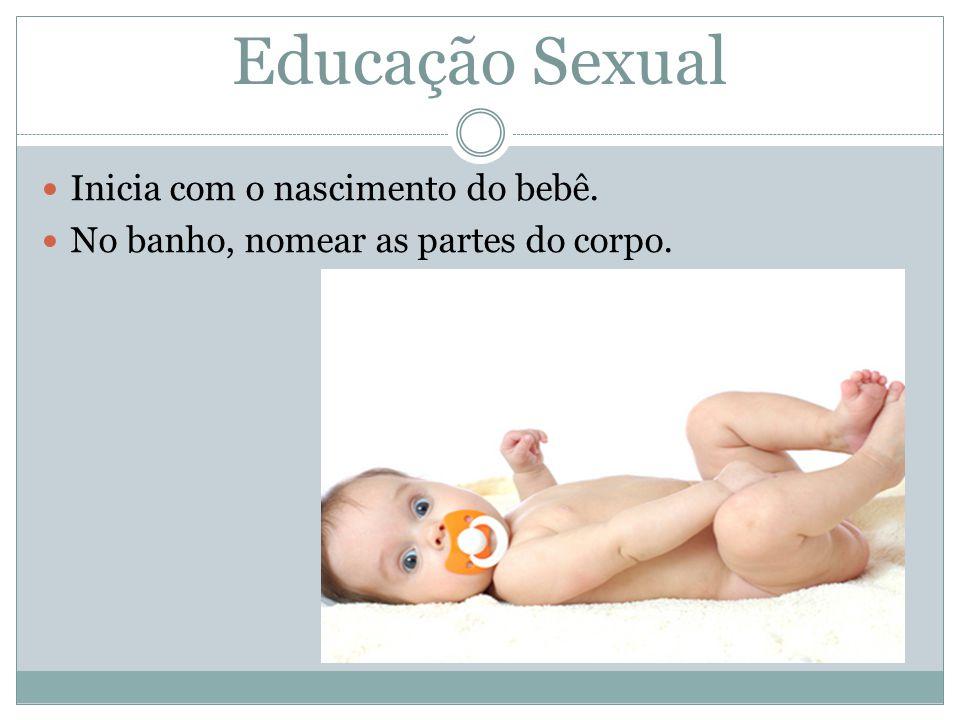 Educação Sexual Inicia com o nascimento do bebê.