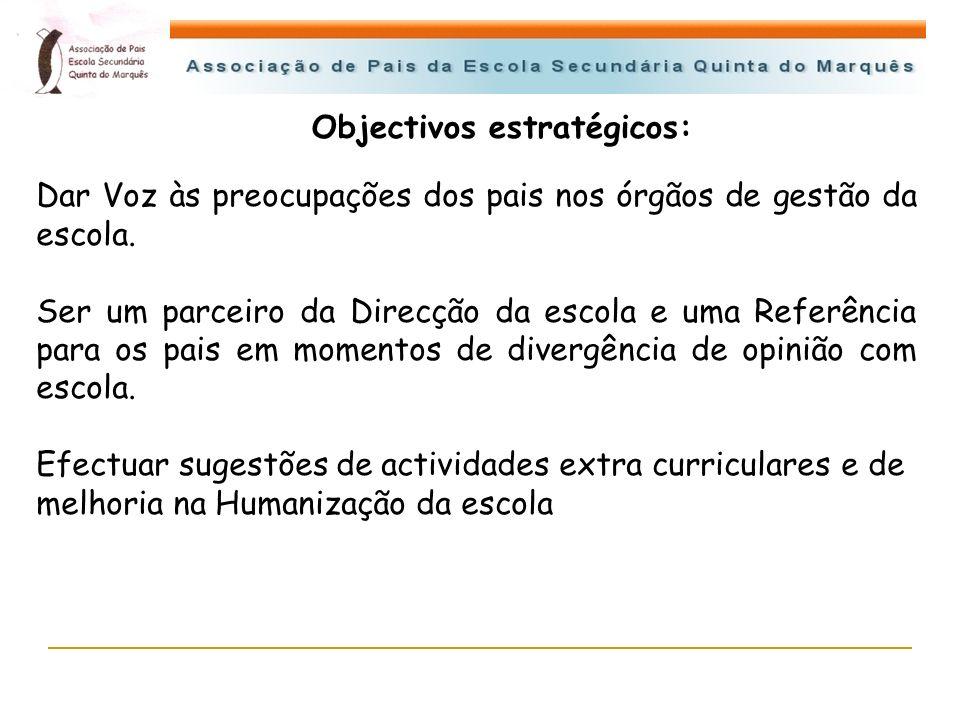 Objectivos estratégicos: