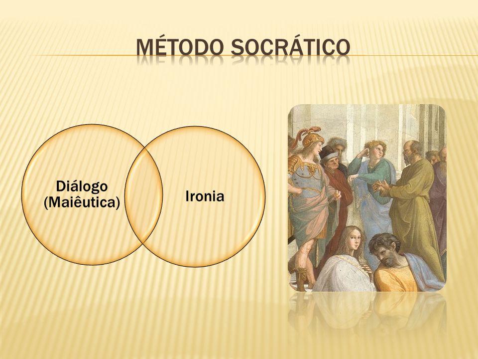 Método Socrático Diálogo (Maiêutica) Ironia