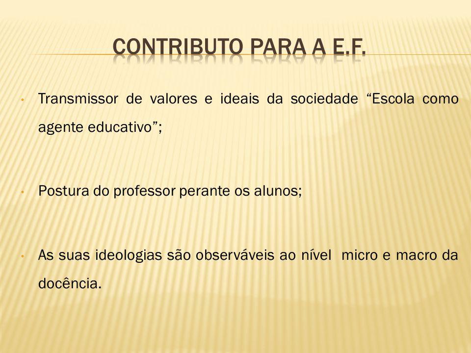 Contributo para a e.f. Transmissor de valores e ideais da sociedade Escola como agente educativo ;