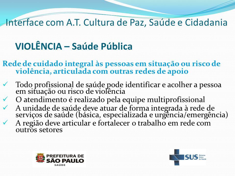Interface com A.T. Cultura de Paz, Saúde e Cidadania VIOLÊNCIA – Saúde Pública