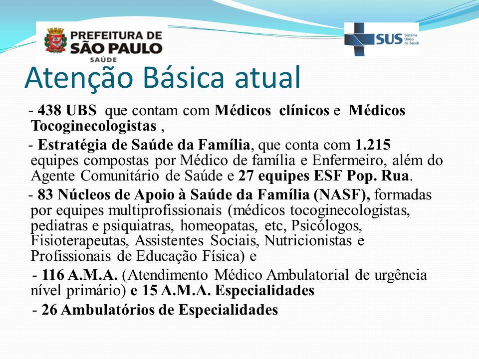 Atenção Básica atual - 438 UBS que contam com Médicos clínicos e Médicos Tocoginecologistas ,