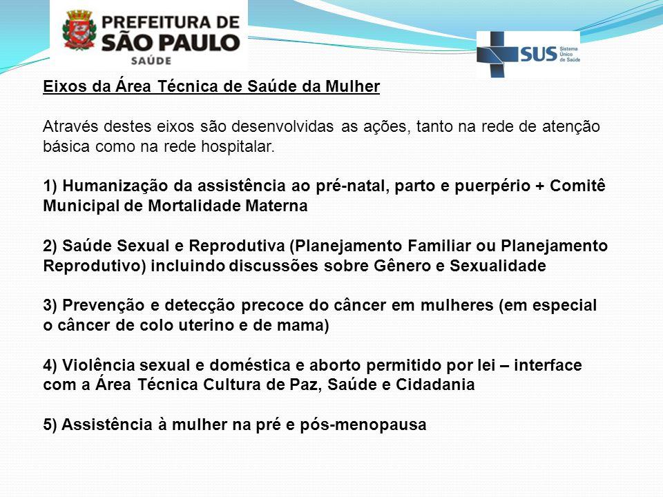 Eixos da Área Técnica de Saúde da Mulher