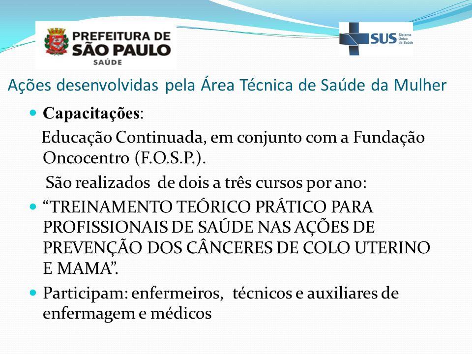 Ações desenvolvidas pela Área Técnica de Saúde da Mulher