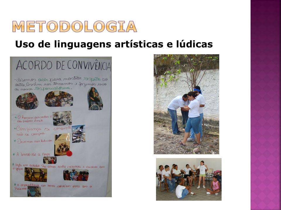 METODOLOGIA Uso de linguagens artísticas e lúdicas