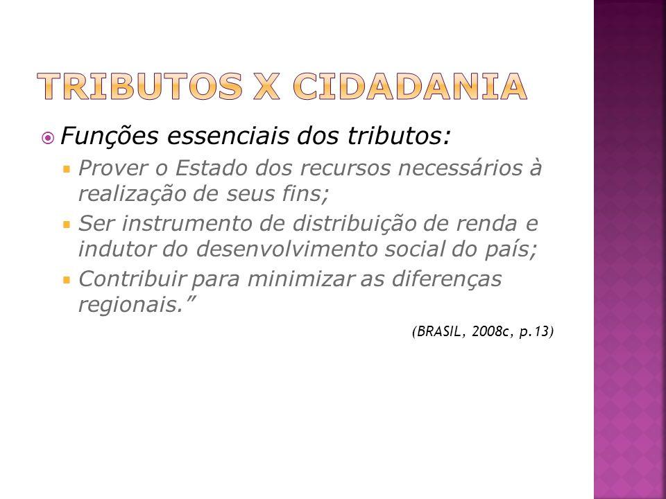 TRIBUTOS X CIDADANIA Funções essenciais dos tributos: